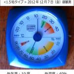 1.5帖タイプ温度